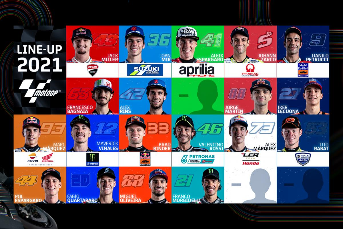 2021 Silly Season How Is The Motogp Grid Shaping Up Motogp