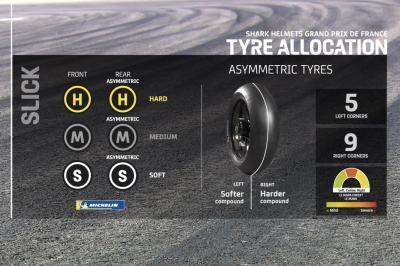 Michelin prêt pour le GP de France