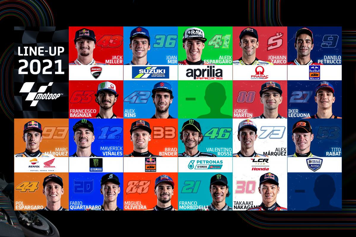 Motogp 2021 Teams