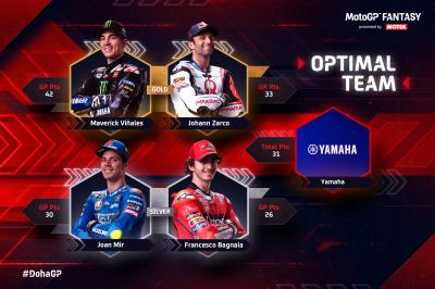 MotoGP ™ Fantasy: ¿a quién respaldas en Doha?