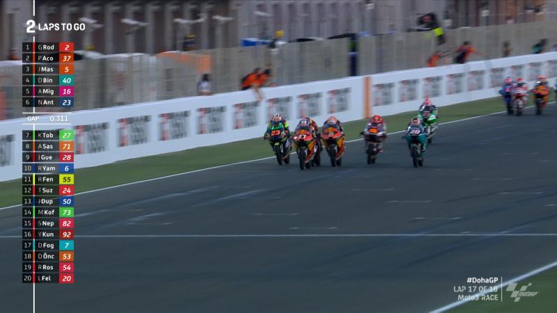 2021 motogp 1500 02 qat m3 day04 race edit lastlap cl.middle