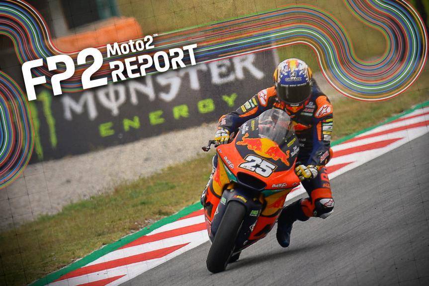Report_M2_FP2_CAT_2021