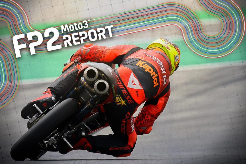 Report_M3_FP2_CAT_2021