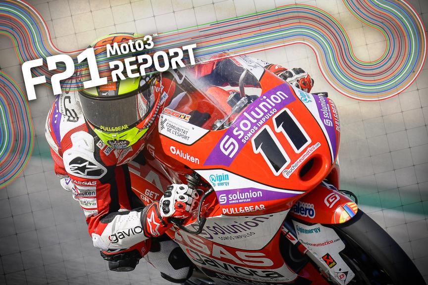 REPORT_M3_FP1_CAT_2021