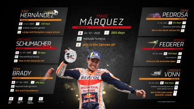 """""""The king's comeback"""". Just like other great athletes, #MM93 has"""