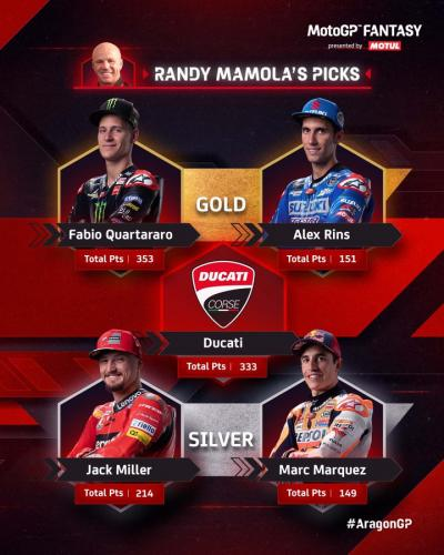 In-form riders? Circuit specialists? Randy Mamola has made his #MotoGPFantasy