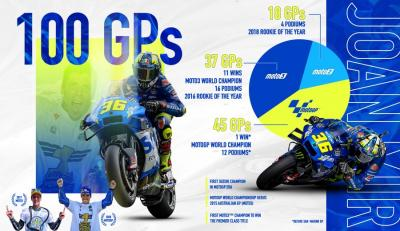 Happy to reach 100GPs at #SanMarinoGP and proud of these