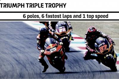 Triumph Triple Trophy: Fernandez targeting double title joy