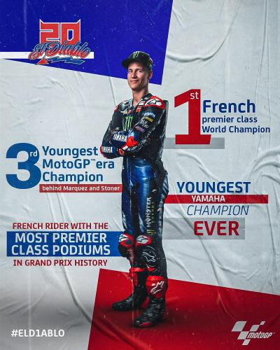 The numbers behind @FabioQ20 's title success! The Frenchman's achievement